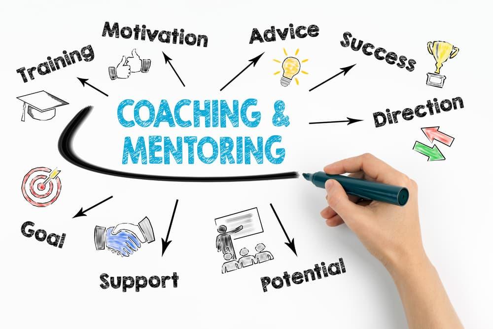 Coaching & Mentoring - Mindset 180 Newcastle